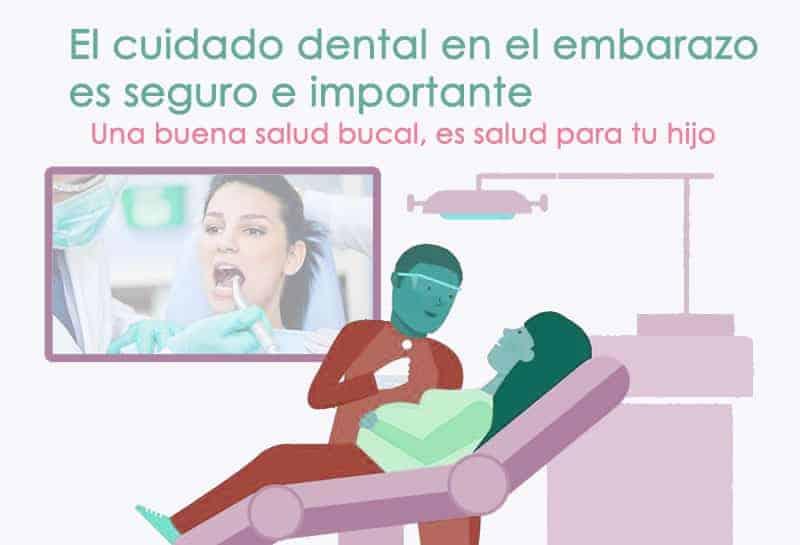 Dentista y el Embarazo