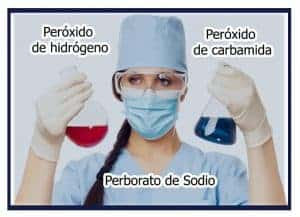 Blanqueadores químicos